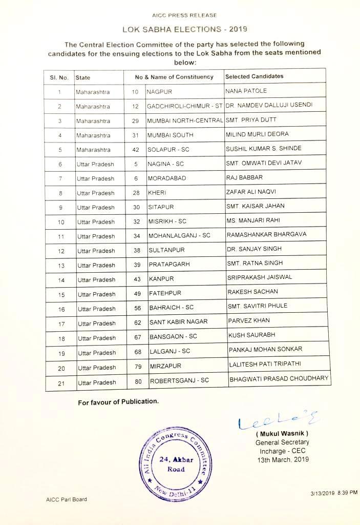 Congress-Candidate List