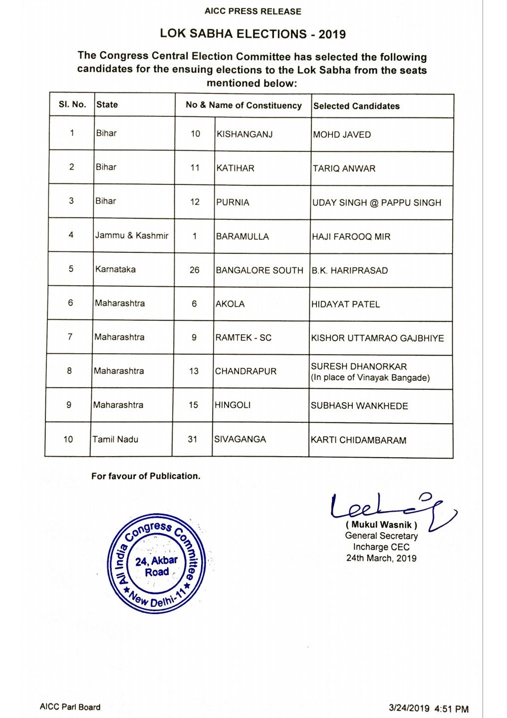Congress List